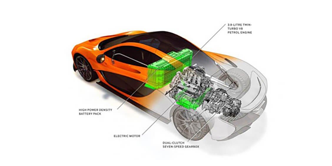 McLaren Applied Ltd,